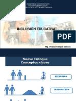 Inclusión Educativa y Guía Para La Inclusión