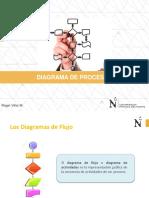 Sem 6 - Diagrama de Procesos
