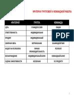 Критерии группы_команды