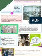 Ptt Del 13.13 a 13.16 Tecnologia de Carnes