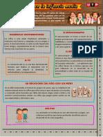 Infografia Psicologia