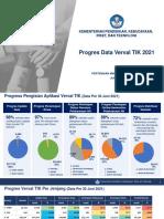 Progres Verval TIK per 30 Juni 2021