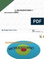ANALISIS DEL MACROENTORNO Y MICROENTORNO DE LA EMPRESA