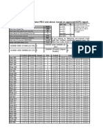 pc-arrears-pb3 - PAY COMMISSION CALCULATOR
