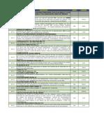 Anexo 5 Catalogo LO-E11-2021 Rehabilitacion