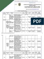 Agenda - 358012 - SISTEMAS DE TRATAMIENTO Y DISPOSICION FINAL DE RESIDUOS SÓLIDOS - 2021 I PERIODO 16-01 (951) - SII 4.0