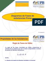 CP1.1 Propiedades y Diagramas de Fases