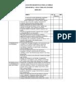 Evaluación Diagnóstica Para La Familia Abril 2021