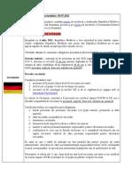 Condițiile de Călătorie În Republica Federală Germania Inclusiv În Scopuri Turistice