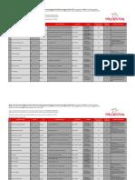 provider-list-pmn-17-feb-21