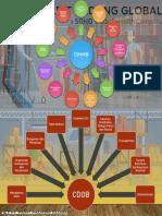 Cdob Dan Cdakb PDF