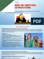 Organos de Gestión Juan Justino Ramos Chavez