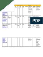 Capacitación de Plan de Emergencia (1)