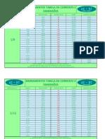 Tabela de barramentos