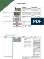 Teoria Patente b - La Strada