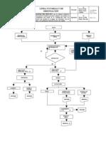 20060312-PC03-Línea Tutorial y de Orientación REV Final