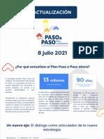 Actualización PASO a PASO