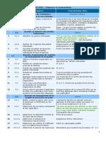 ISO 9001 - Exigences