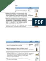 Apuntes I.- Vias de administración y Formas Farmaceuticas