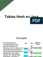 Tablas Hash en Java