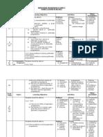 Add Mths Yearly Plan 2011 _Cheh PK_F5 new