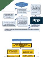 Mapa y cuadro comparativo de los ejes de politica ambiental3
