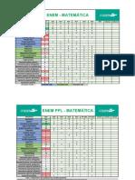 Recorrencia - ENEM - Matematica Normal e PPL 2014-2019