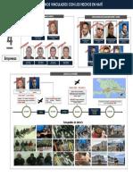 colombianos capturados asesinato presidente Haití