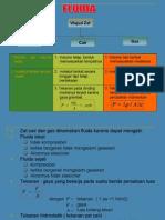 biofluida