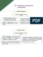 MODELOS Y TEORÍAS DE ATENCIÓN DE ENFERMERÍA