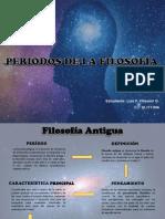 PERÍODOS DE LA FILOSOFIA