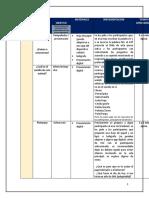 Pausas Activas Carta Descriptiva DHL
