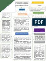Mapa Conceptual Patrimonio y Objetos Del Derecho