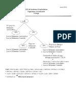 TD3_Corrigé_Pagination a la demande.doc