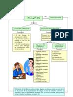 FALACIA -esquema
