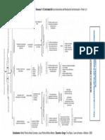 Actividad 8-9 Los Instrumentos de Recolección de Información – Parte I y II