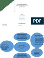Mapa Conceptual de Documentos
