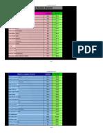 Recetura Magistral (Listado de Productos) JUNL