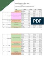 Calendario Esami Sessione Estiva 2021 0