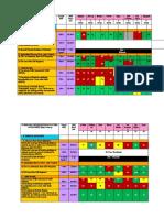 revised Copy of LGU SC 2010