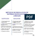 Metodos de Resolucion de Sistemas de Ecuaciones Lineales
