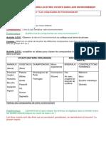 Chap1_revision_evaluation