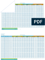 Data Analisa Limbah & Debit 2021