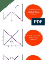 oferta y demanda graficadas