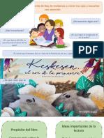 Keskesen-el Ave de La Primavera