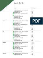 Checklist Avaliação de CLP 01 - prático