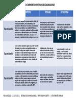 CUADRO COMPARATIVO - SISTEMAS DE COMUNIACIONES