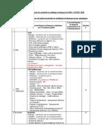 LOT 1 _ 2 _& _3  Materiels et Spécifications techniques MMC-22-08-2020