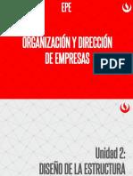 OyD_UN2-Sesion 6.1_Diseño Organizacional