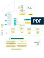 Mapa Conceptual Normas ISO....Pptx